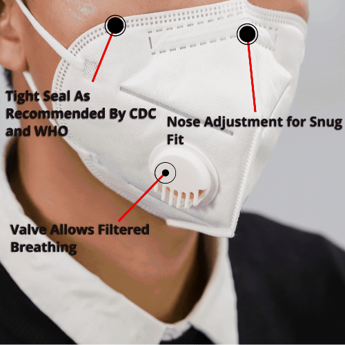 N95 Mask for Viruses, Bacteria and Viral